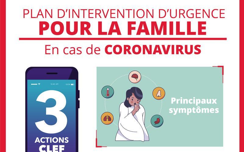 En cas de CORONAVIRUS