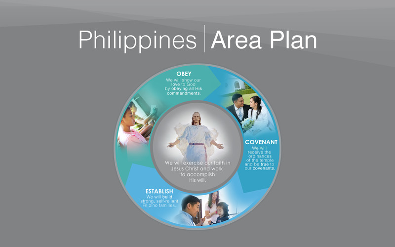 Philippines Area Plan Broadcast | 2019