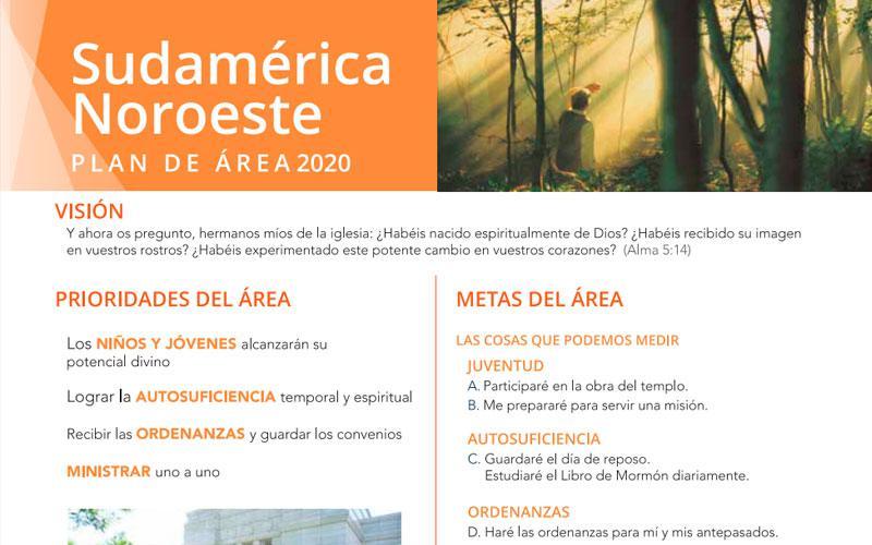 El plan de área 2019 imprimible