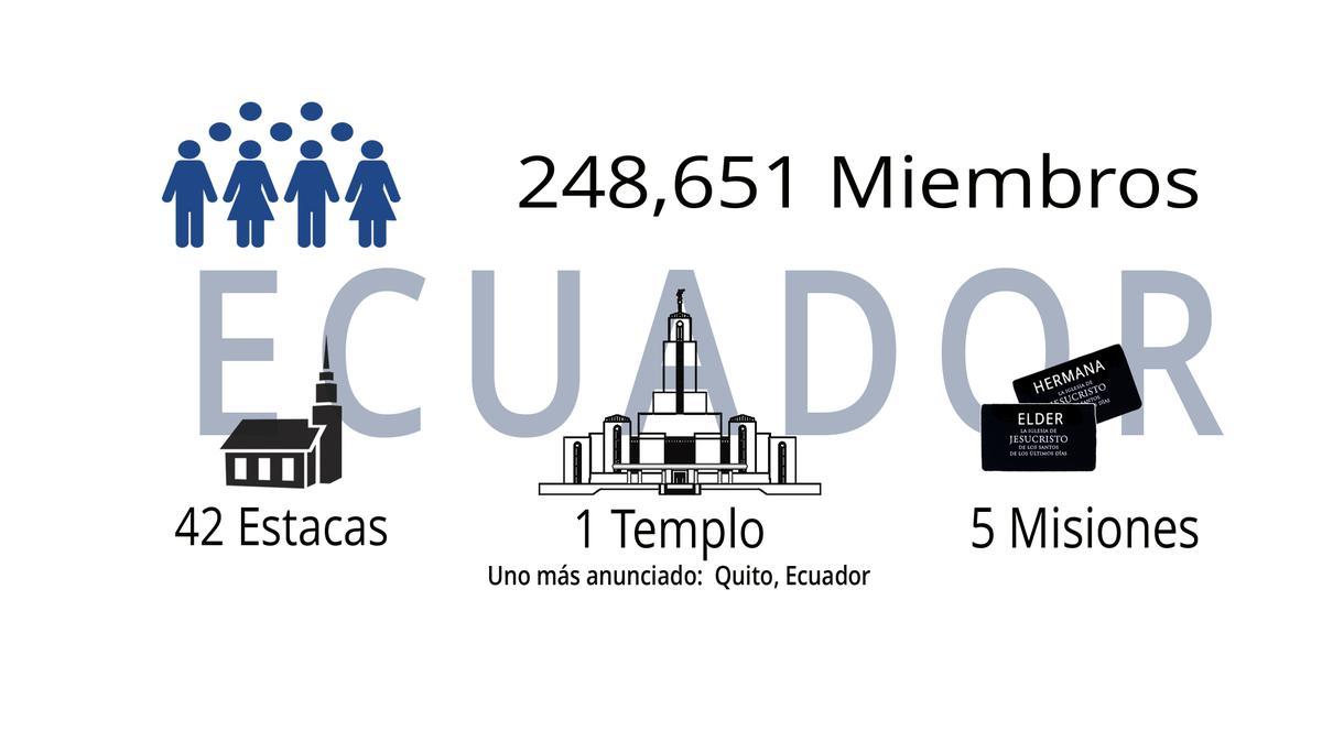 ecuador stats