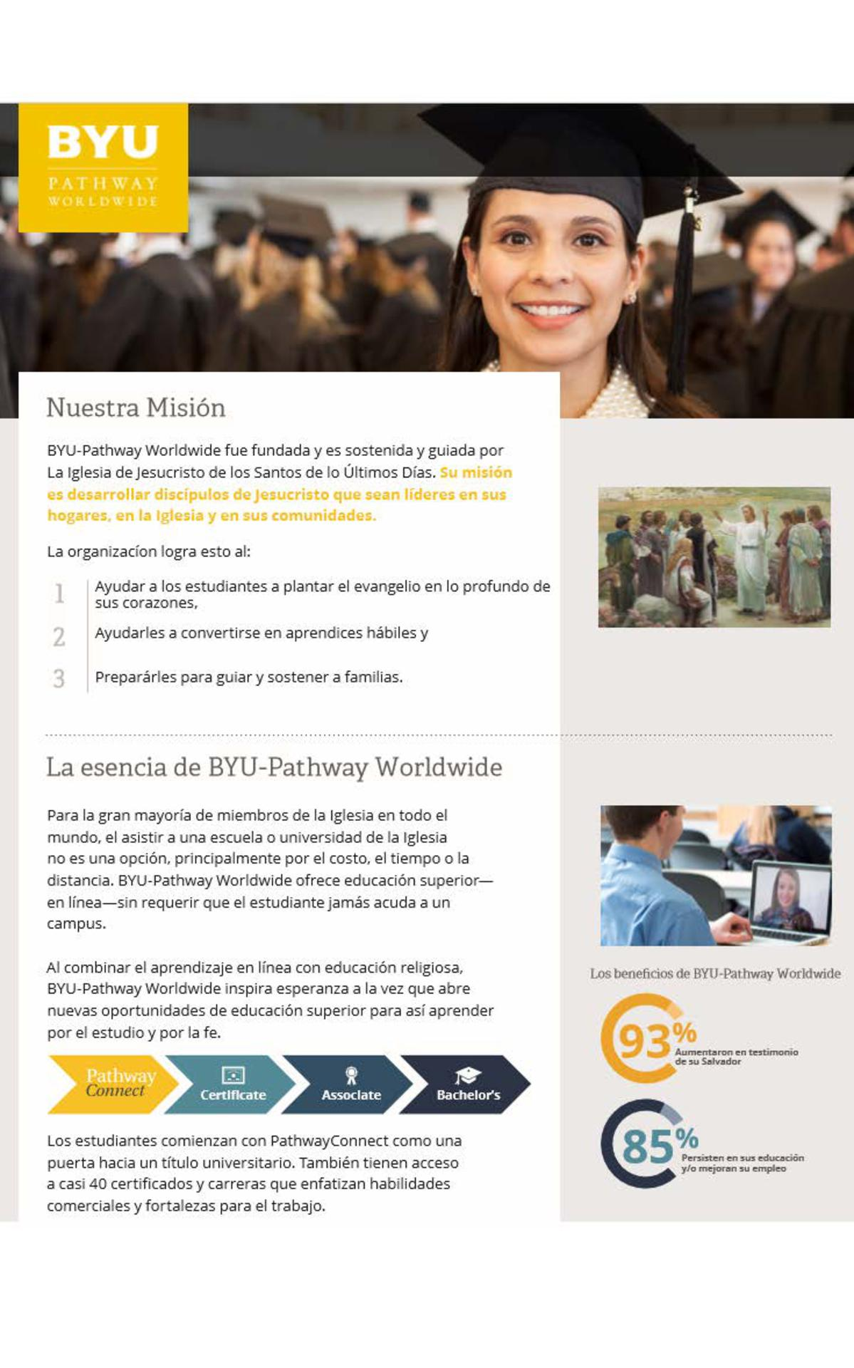 Beneficios del programa BYU-Pathway Connect