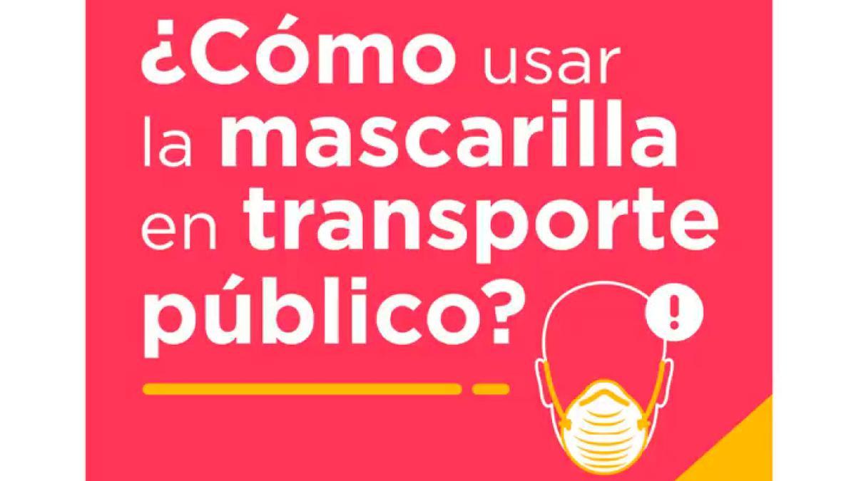 Uso de Mascarilla