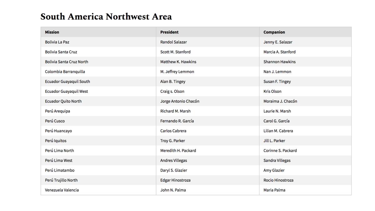 Una lista de misiones en el área Sudamérica Noroeste