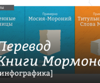 book-of-mormon-translation-infographic_RUS_cut_4.png