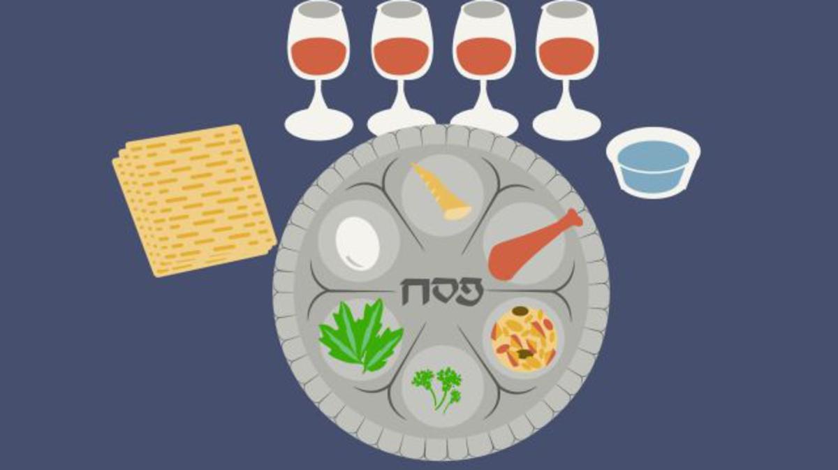 Шесть символов иудейской пасхи, которые помогут вам изменить свое отношение к Пасхе