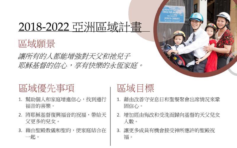 2018-2022年亞洲區域計劃