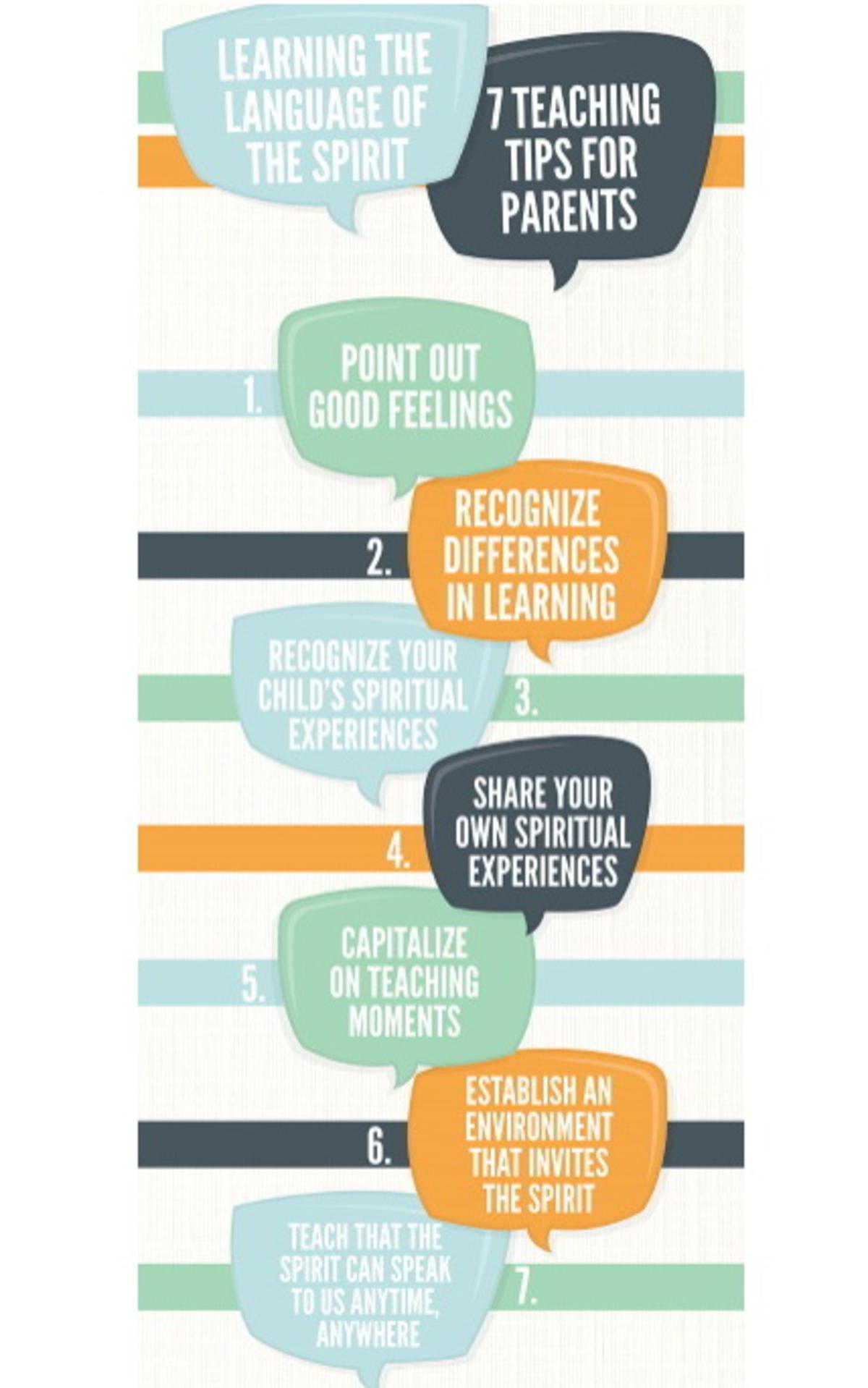 chart on teaching to hear spirit
