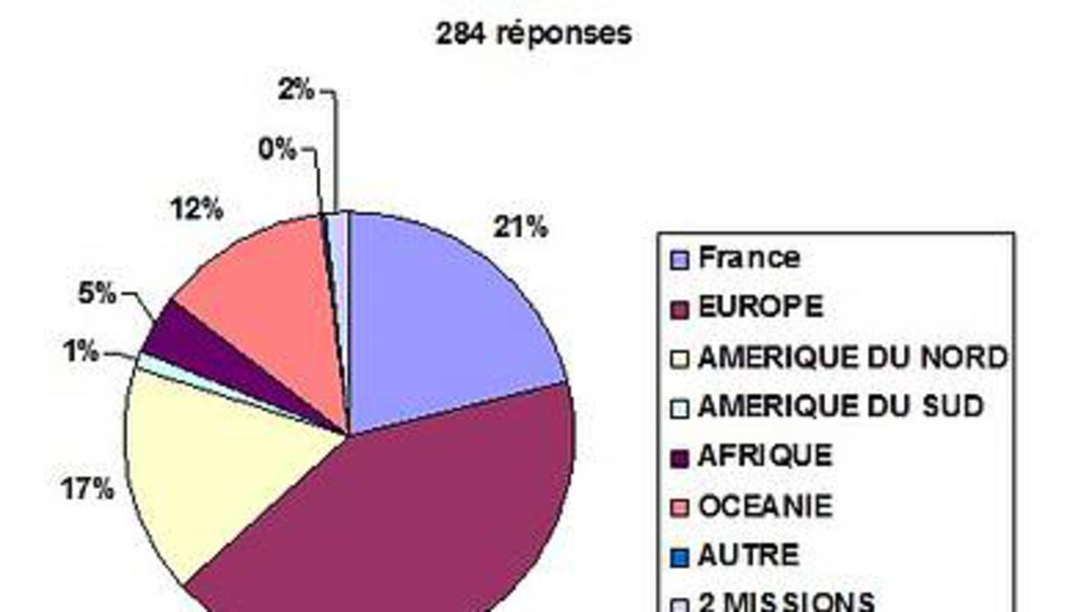 10ème épisode : Qui sont les mormons de France ? (2ème partie)