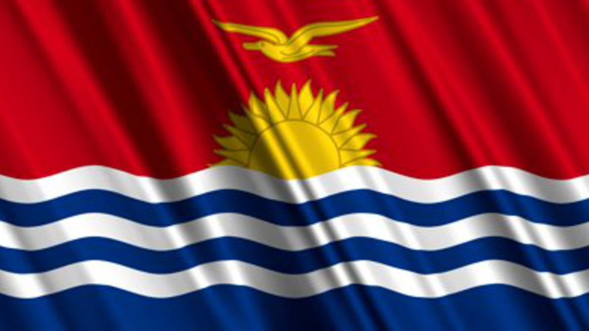 About Kiribati