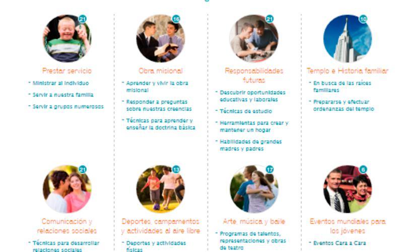 Ideas para actividades y mutuales
